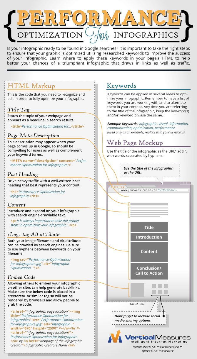 #SEO Performance Optimization for #Infographics on your website or blog #seo #seoservicescompanies