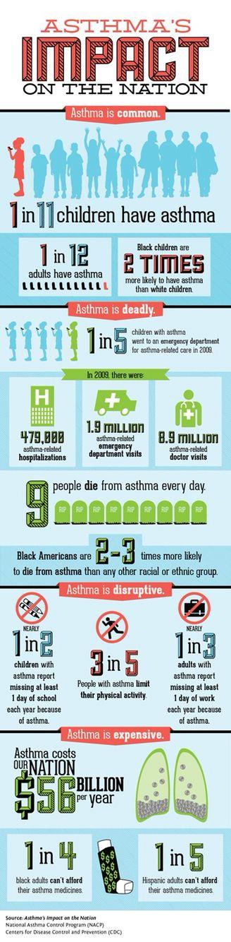 22 best Asthma inhaler images on Pinterest Asthma remedies - asthma action plan