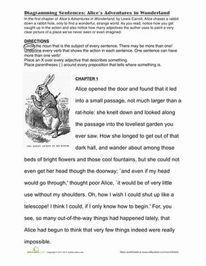 alice in wonderland reading log essay The psychoanalytic approach  psychoanalysis of alice can produce more than just a highly sexualized reading  through her experiences in wonderland, alice .
