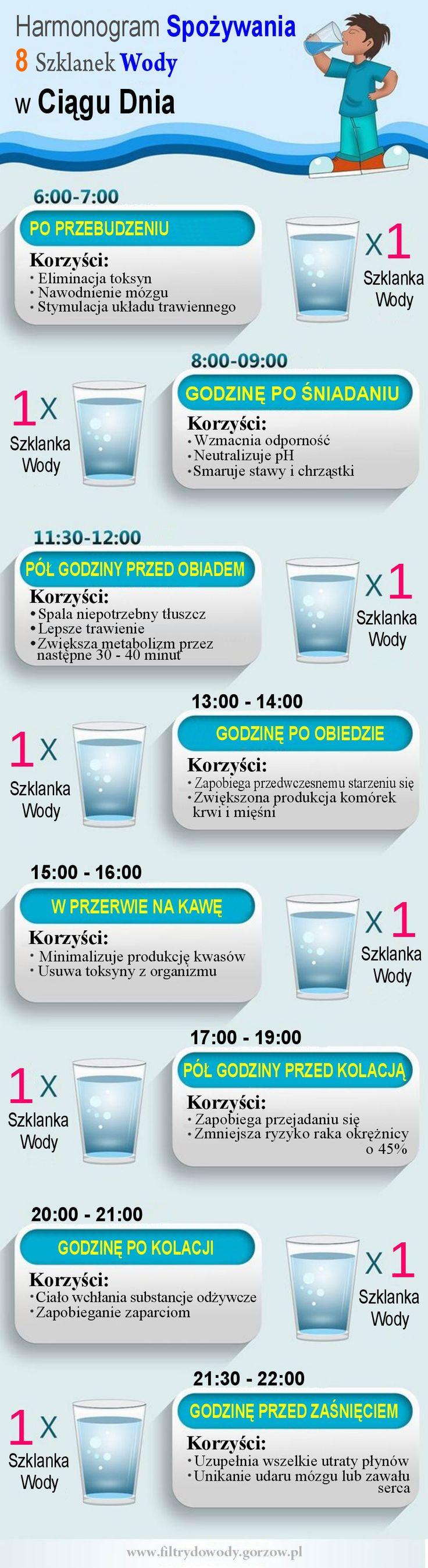 Harmonogram spożywania 8 szklanek wody w ciągu dnia