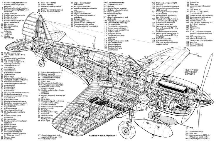 P 40 Warhawk Diagram   Wiring Schematic Diagram
