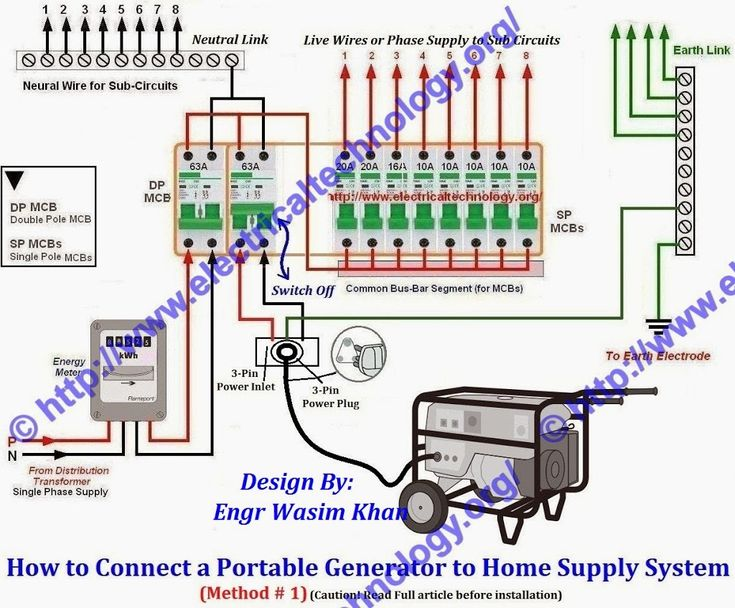 17 best images about electrical technology cable how to connect portable generator to home supply system three methods connect portable