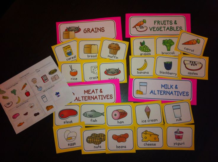 Based on Canada's Food Guide - students can sort food into the four food groups using these food cards and group labels. There is a cut and paste activity and a word search included.