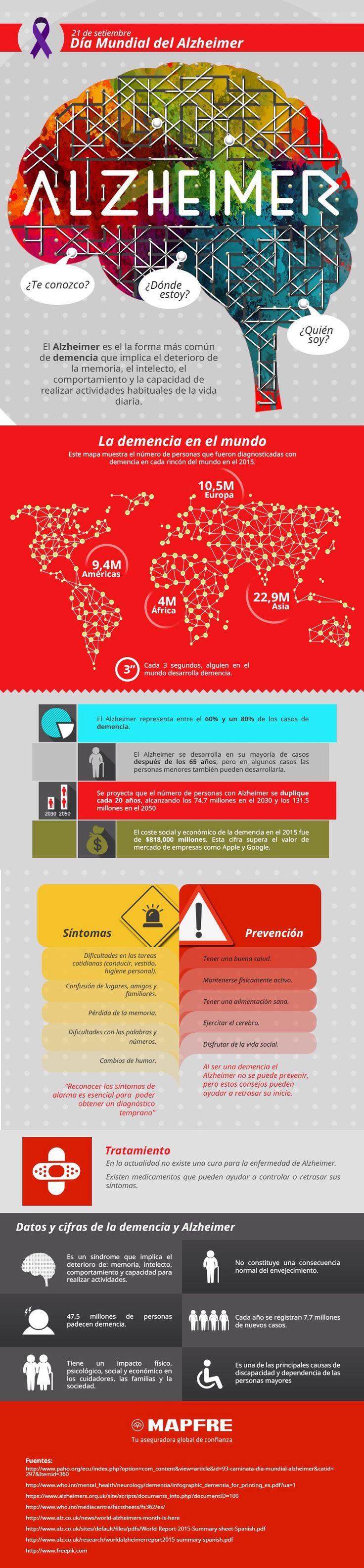 El alzheimer es la forma más común de demencia que afecta la memoria. Visita nuestro artículo y descubre 10 recomendaciones para prevenir esta enfermedad http://tugimnasiacerebral.com/trastornos-mentales/recomendaciones-para-la-enfermedad-del-alzheimer-y-tratamiento #Alzheimer #Infografia #Prevencion #Gimnasia #Cerebral #Demencia #Senil #Memoria
