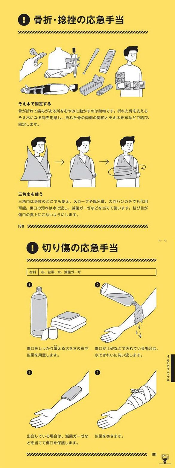 Design & graphisme par Geoffrey DorneTokyo : Le guide de préparation aux catastrophes. - Design & graphisme par Geoffrey Dorne