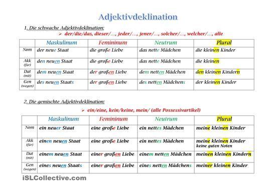 best 20 deklination deutsch ideas on pinterest artikel