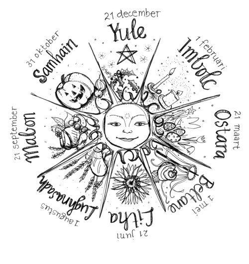Jaarwiel getekend door Annemieke Bouwman  Omdat ik al sinds 2012 open jaarfeestvieringen organiseer, heb ik in de loop der tijd heel veel informatie verzameld over de symboliek en betekenissen van de verschillende jaarfeesten. En deze kennis ga ik nu delen met jou in de jaarfeestencursus Vier het Leven!
