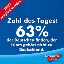 63% der Deutschen finden, der Islam gehört nicht zu Deutschland.