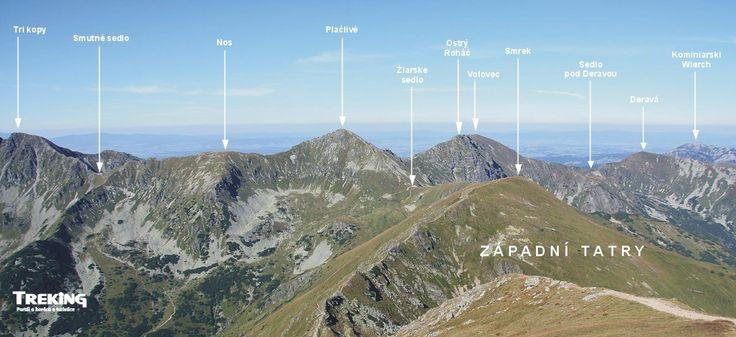 Západní Tatry, horská panoramata