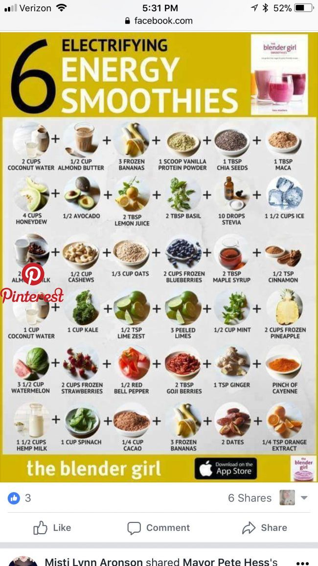 Pin by Yvette Lee on Juice in 2019 | Pinterest | Smoothies, Smoothie recipes and…