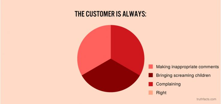 The customer is always ...
