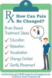 How Can Pain be Changed? Brain Based Treatment Ideas