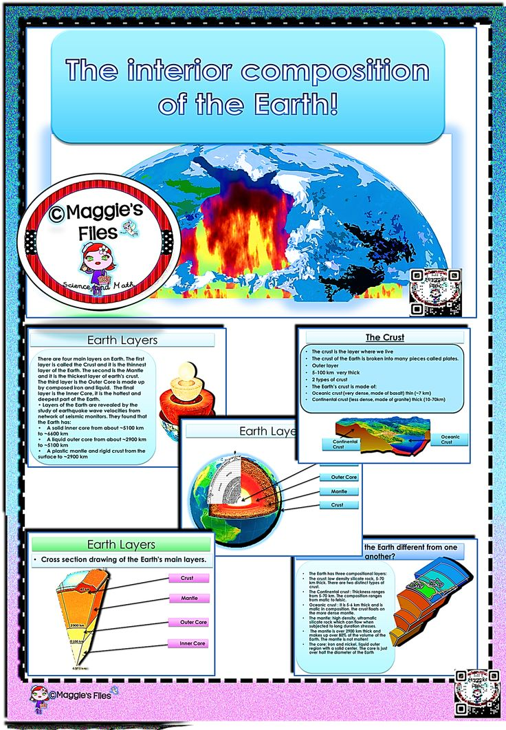 The Composition of the Earth Layers is a 22 slide power point presentation and a 5 pages students notes ideal for secondary students. Topics: Main characteristics, chemical structure and thickness of the main internal layer of the Earth; inner core, outer core, mantle, asthenosphere, lithosphere and crust and cuttaway views of the layers, For full description visit my store:  Maggies files. http://www.teacherspayteachers.com/Store/Maggies-Files