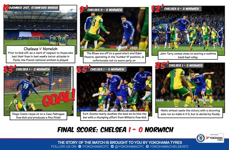 YOKOHAMA Chelsea FC partnership  Story of the match: A fantastic team performance and Diego Costa's second-half goal ensured Chelsea Football Club took all three points against Norwich at Stamford Bridge on Saturday.