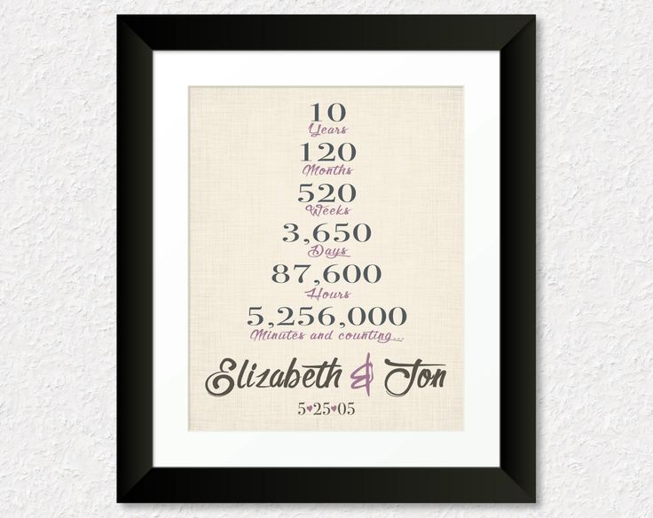 13 Best Work Anniversary Gifts Images On Pinterest