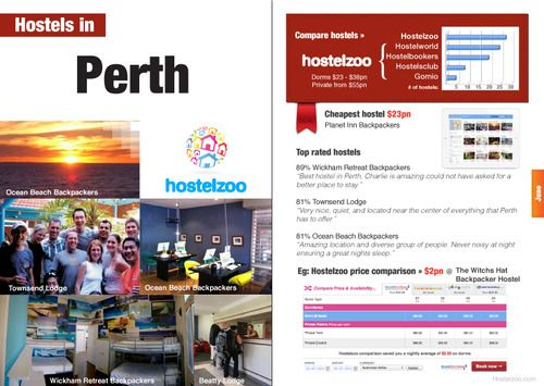 Compare hostels in Perth