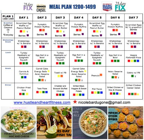Weekly Meal Plan - Fix, Hammer & Chisel, 22 Minute Hard Corps