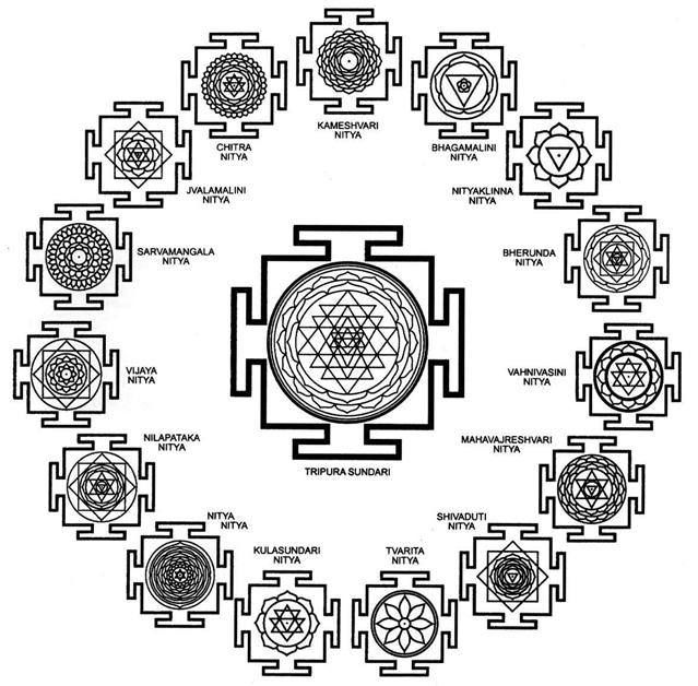 """Shakti, meaning """"sacred force"""" or """"empowerment,"""" is the primordial cosmic energy and represents the dynamic forces that are thought to move through the entire universe. Each Shakti in the cosmic galaxy or the cosmic sky is represented by the kundalini shakti an chakras in the human body."""