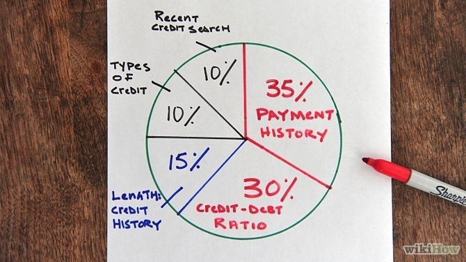 Understand Your FICO Credit Score Step 3.jpg