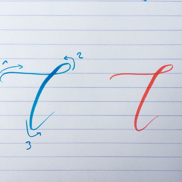 Un petit T et sa majuscule pas si simple que ça pour démarrer le weekend. #backtobasics_abc