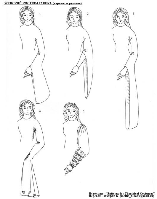 Варианты рукавов женского платья