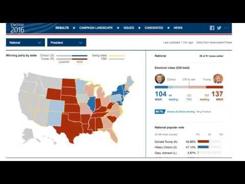 CNN-Live-Stream-Presidential-Election-Results-2016-Donald-Trump-vs-Hilary-Clinton-Live-Stream