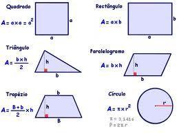 Resultado de imagem para formulas das figuras geométricas