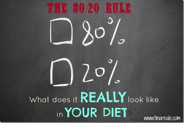 17 Best ideas about 2000 Calorie Meal Plan on Pinterest ...