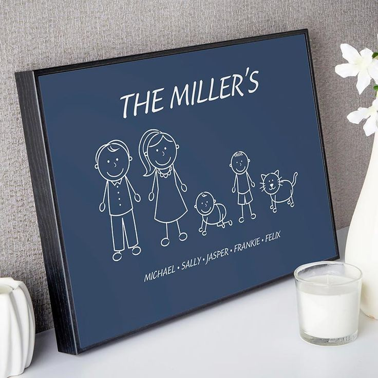 Personalised Cartoon Stick Family Character Print. Have fun creating personalised wall art featuring your family, as a cartoon drawing style stick family picture. Preview on screen before you buy