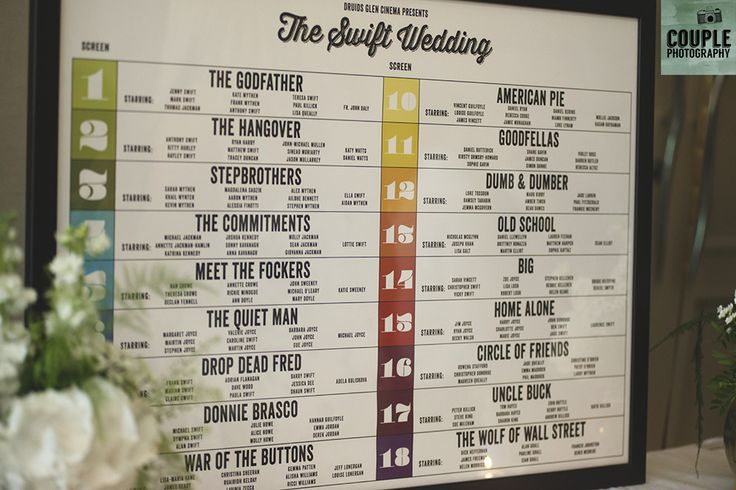 The movie theater table plan. Weddings at Druids Glen Hotel by Couple Photography.