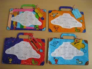 Koffer versieren  naar eigen idee kern 12