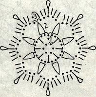 Professione Donna: Centrino patchwork a fiori grandi e piccoli