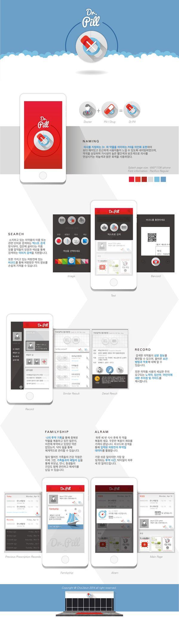 Dr.Pill by Jieun Choi, via Behance