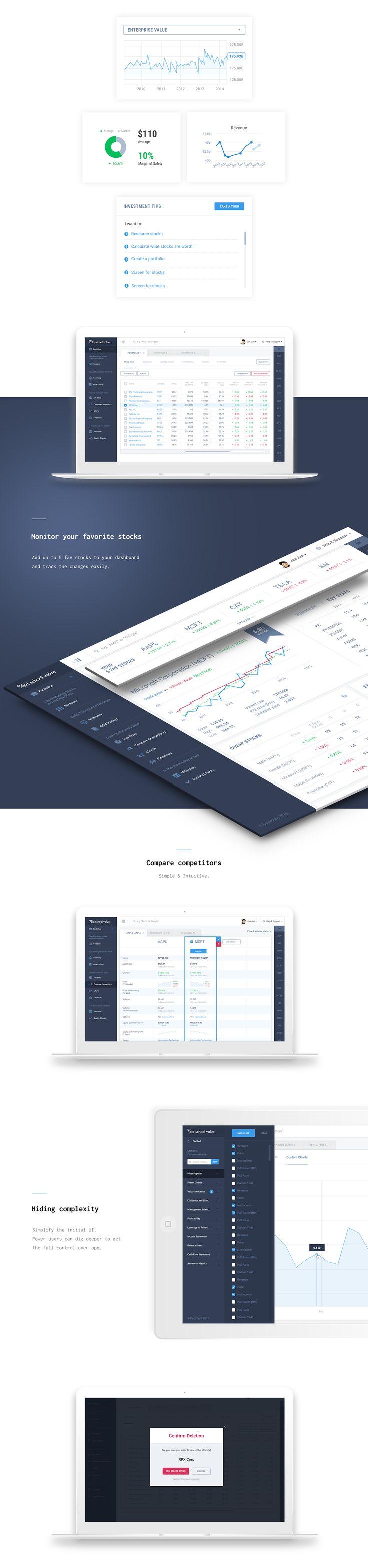 Stock Analysis Web App on Behance