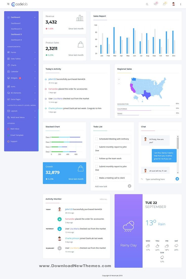 Codelab Ultimate Bootstrap 4 Admin Dashboard Template Dashboard Template Templates Wellness Design