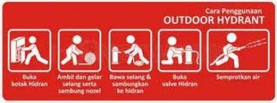 Petunjuk Penggunaan Fire Hidrant