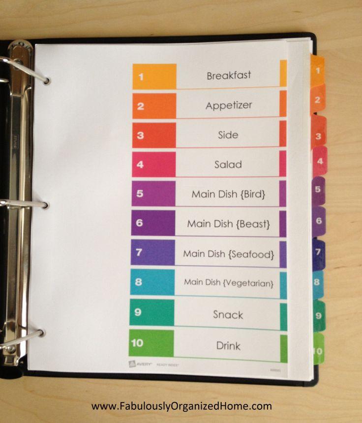 Recipe Binder Labels