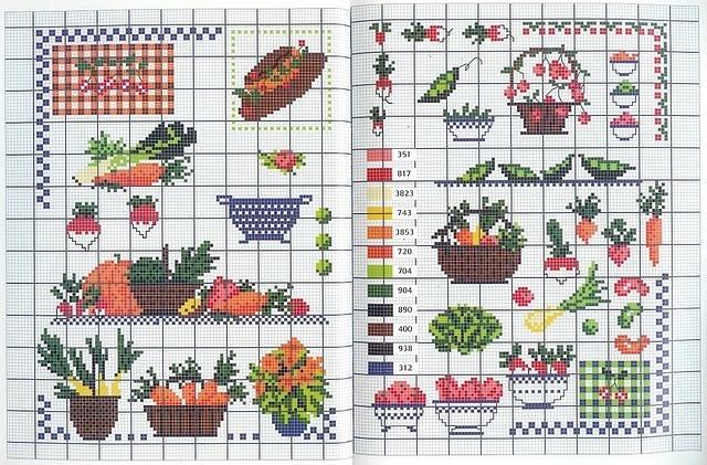 Flower Baskets Cross Stitch Charts : Flower baskets vegetables colander cross stitch pattern