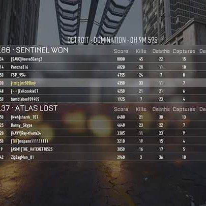 Something we liked from Instagram! #callofduty #callofdutyadvancedwarfare #zombies #gamer #easteregg #burgerboy #gamestagram #blackops3 #instagood #photooftheday #multiplayer #advancedwarfare #psn #ps4 #domination #maxamo #perks #fuckcampers #speedcola #qucikrevive #juggernaut #doubletap #prestige #finalkill #outbreak #infection #carrier #burgertown #3dprinter #mysterybox add me on ps4 mr505boy or join my clan ( the money team g ) clan tag ( tmtg by mr505boy check us out…