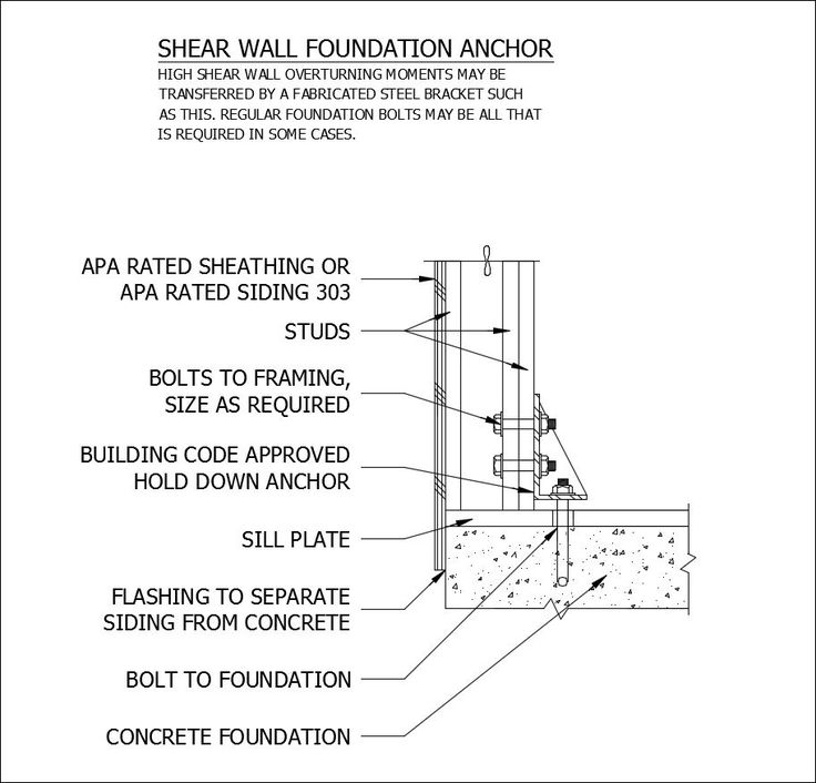 Free Cad Details Shear Wall Foundation Anchor Cad Design Free Cad Blocks Drawings Details Architecture Details Cad Blocks Cad Drawing Free Cad Softwa
