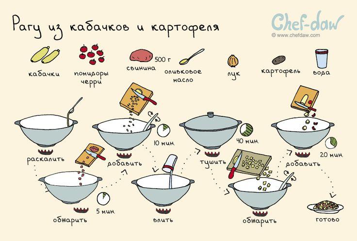 ragu_iz_kabachkov_i_kartofelya