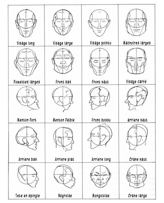 comment-dessiner-un-visage