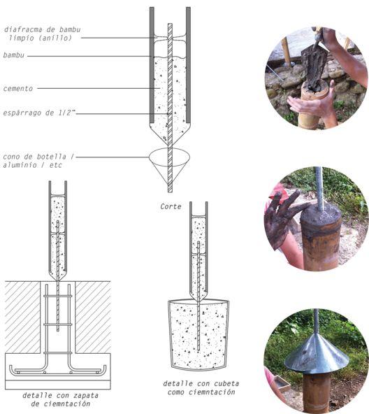 México DF: taller de construcción con bambú levanta 22 pabellones experimentales en la UNAM,Cimentaciones