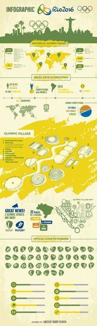 Rio 2016 Olympic Games infographic