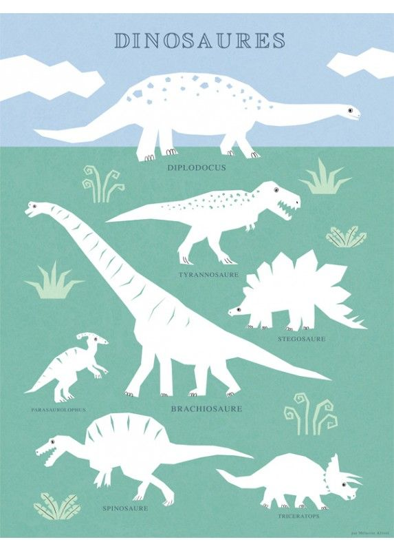 Affiche Dinosaures - Mélusine Allirol - L'Affiche Moderne