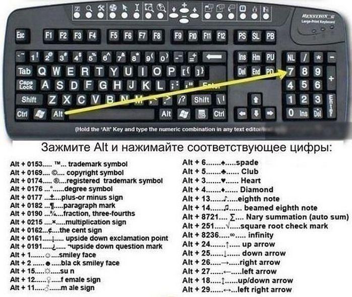 Мобильный LiveInternet Как поставить тот или иной знак в тексте. | Лана_Доронина - Цитатник Лана_Доронина |