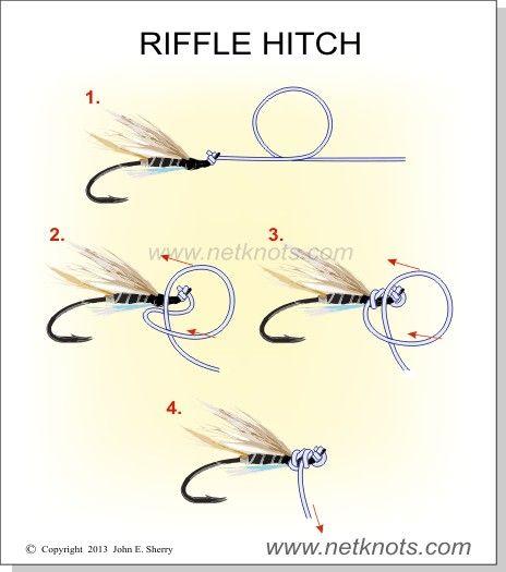 Riffle hitch pinterest knots fishing for Fly fishing knots