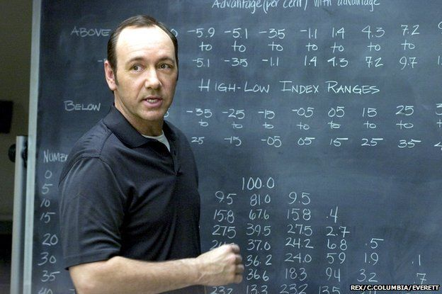 Kevin Spacey in the film 21 // How card counting works