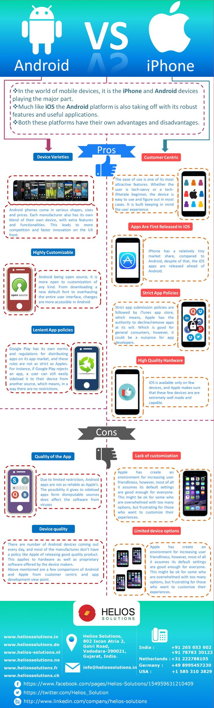 Android vs Apple: The pros and the cons #infographic