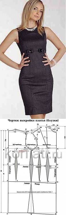 Patrón es la base de los vestidos de las mujeres de la COSTURA escuela Anastasia Korfiati